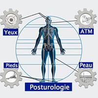 Posturologie, Quand consulter